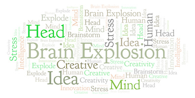 image of word cloud made with text including brain explosion creative idea and so on